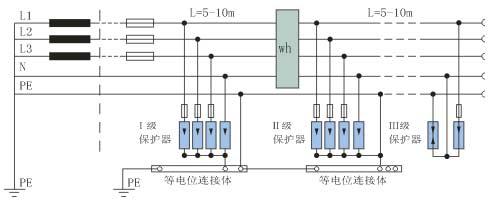 变压器设计选型分析
